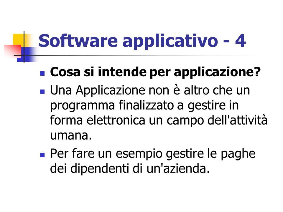 Software applicativo - 4 Cosa si intende per applicazione? Una Applicazione non è altro che un programma finalizzato a gestire in forma elettronica un