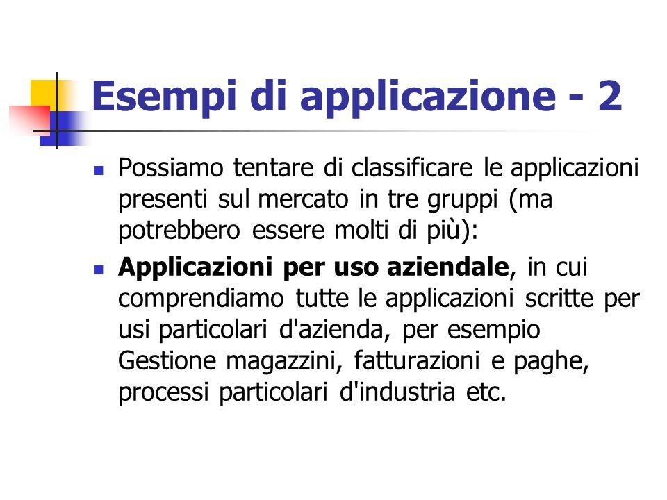 Esempi di applicazione - 2 Possiamo tentare di classificare le applicazioni presenti sul mercato in tre gruppi (ma potrebbero essere molti di più): Ap