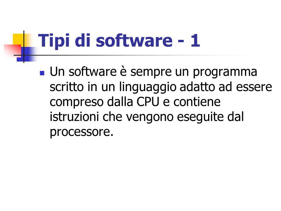 Tipi di software - 2 Il software si suddivide in: s/w di sistema (o di base) che gestisce le risorse h/w del computer e il loro utilizzo.