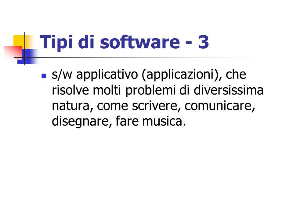 Tipi di software - 3 s/w applicativo (applicazioni), che risolve molti problemi di diversissima natura, come scrivere, comunicare, disegnare, fare mus