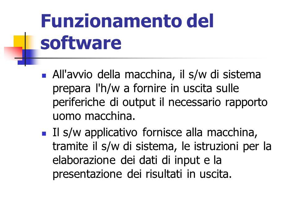 Funzionamento del software All'avvio della macchina, il s/w di sistema prepara l'h/w a fornire in uscita sulle periferiche di output il necessario rap