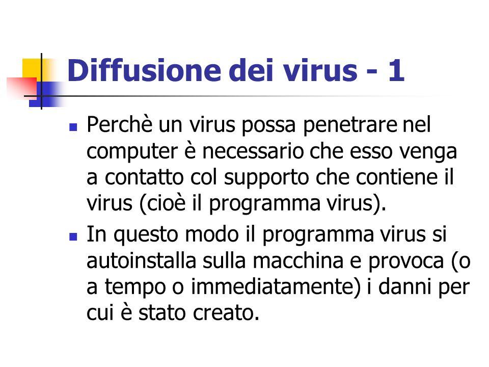 Diffusione dei virus - 1 Perchè un virus possa penetrare nel computer è necessario che esso venga a contatto col supporto che contiene il virus (cioè