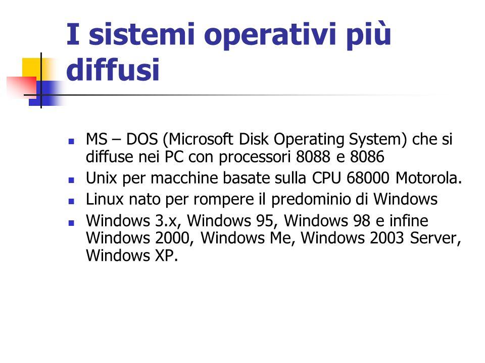 I sistemi operativi più diffusi MS – DOS (Microsoft Disk Operating System) che si diffuse nei PC con processori 8088 e 8086 Unix per macchine basate s
