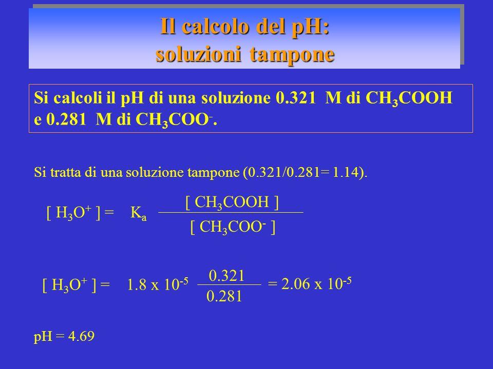Il calcolo del pH: soluzioni tampone Il calcolo del pH: soluzioni tampone Si calcoli il pH di una soluzione 0.321 M di CH 3 COOH e 0.281 M di CH 3 COO