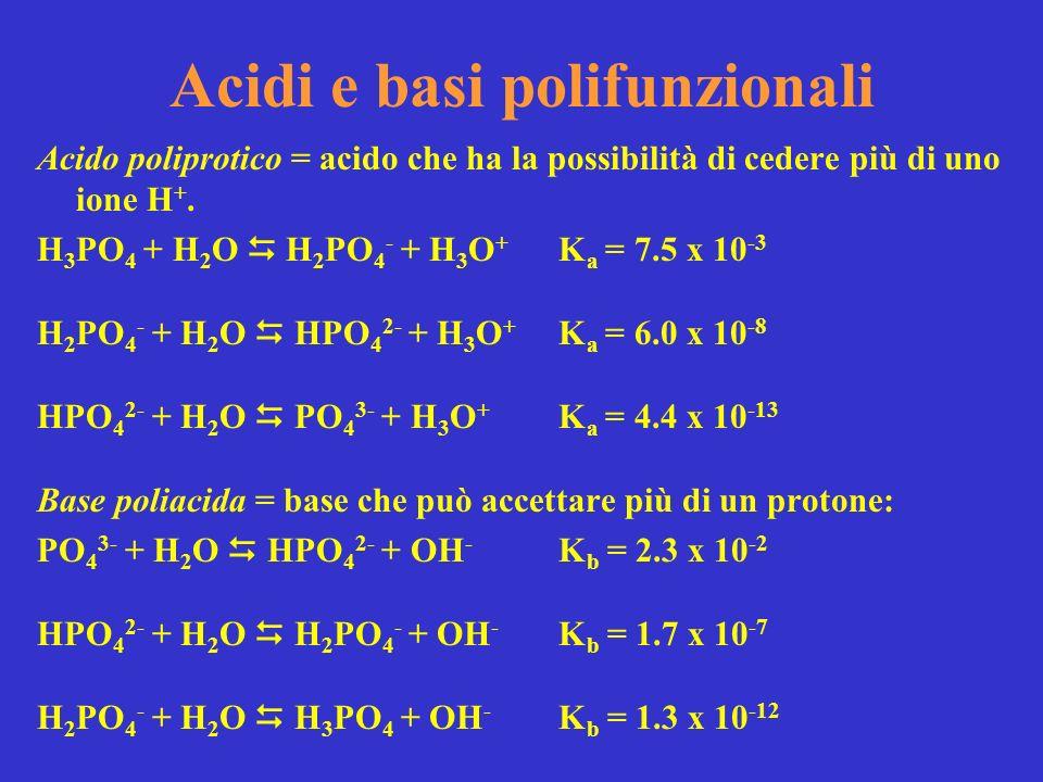 Acidi e basi polifunzionali Acido poliprotico = acido che ha la possibilità di cedere più di uno ione H +. H 3 PO 4 + H 2 O H 2 PO 4 - + H 3 O + K a =