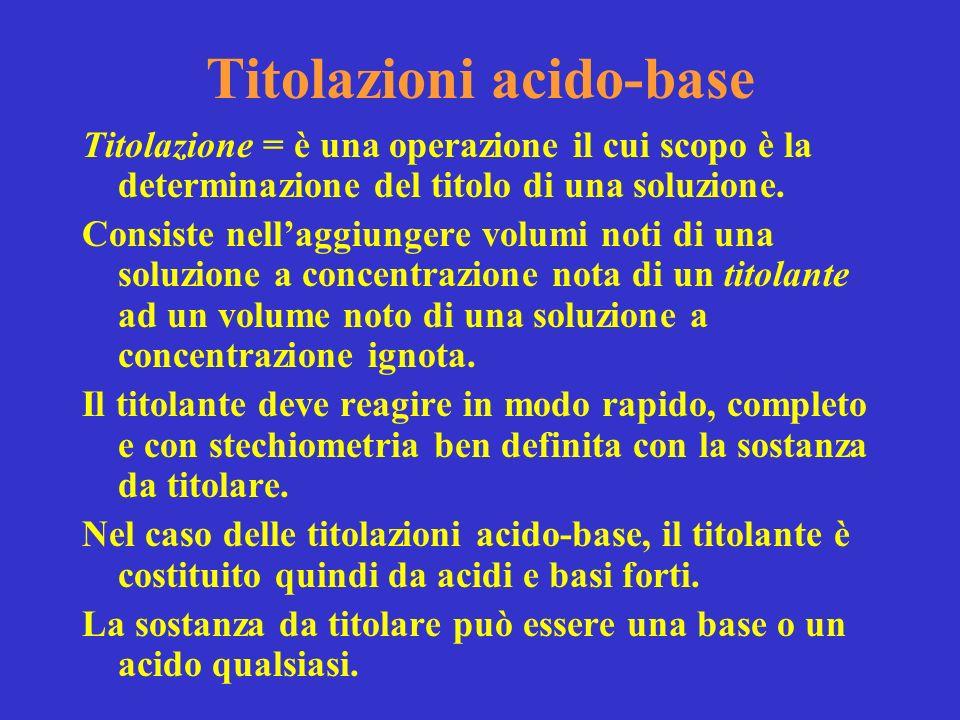 Titolazioni acido-base Titolazione = è una operazione il cui scopo è la determinazione del titolo di una soluzione. Consiste nellaggiungere volumi not