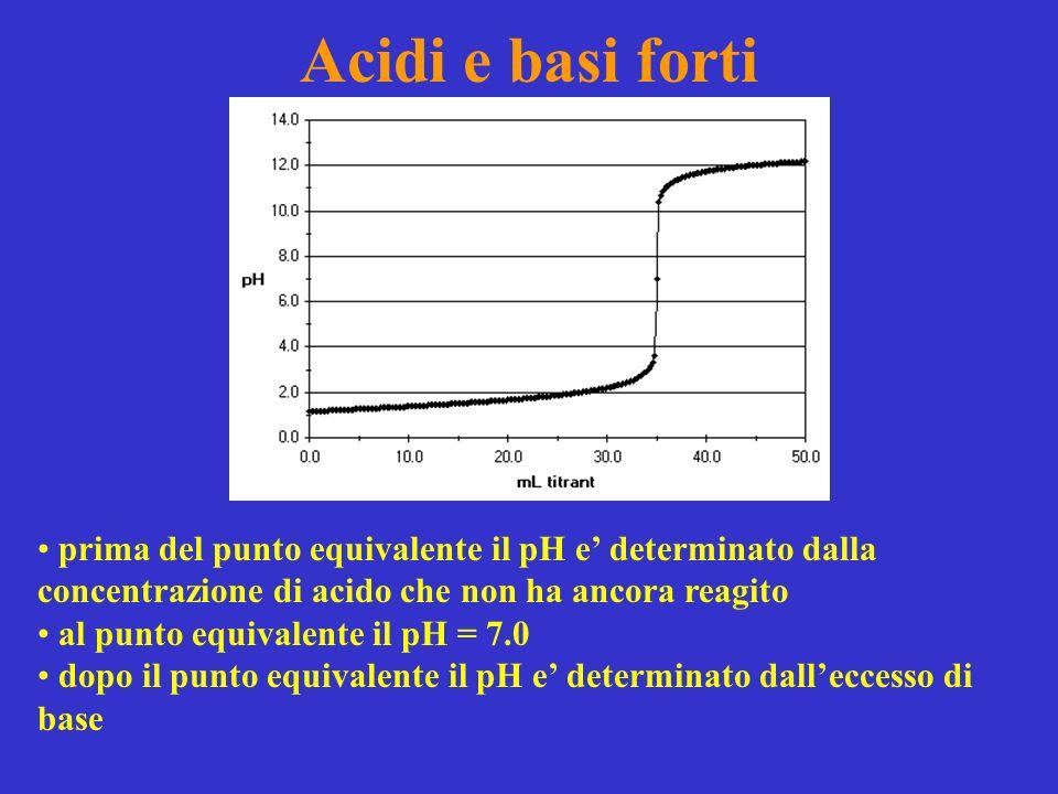 Acidi e basi forti prima del punto equivalente il pH e determinato dalla concentrazione di acido che non ha ancora reagito al punto equivalente il pH