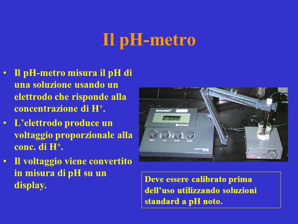 Il pH-metro Il pH-metro misura il pH di una soluzione usando un elettrodo che risponde alla concentrazione di H +. Lelettrodo produce un voltaggio pro