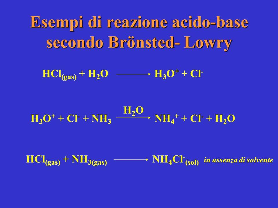 Esempi di reazione acido-base secondo Brönsted- Lowry HCl (gas) + H 2 O H 3 O + + Cl - H 3 O + + Cl - + NH 3 NH 4 + + Cl - + H 2 O H2OH2O HCl (gas) +