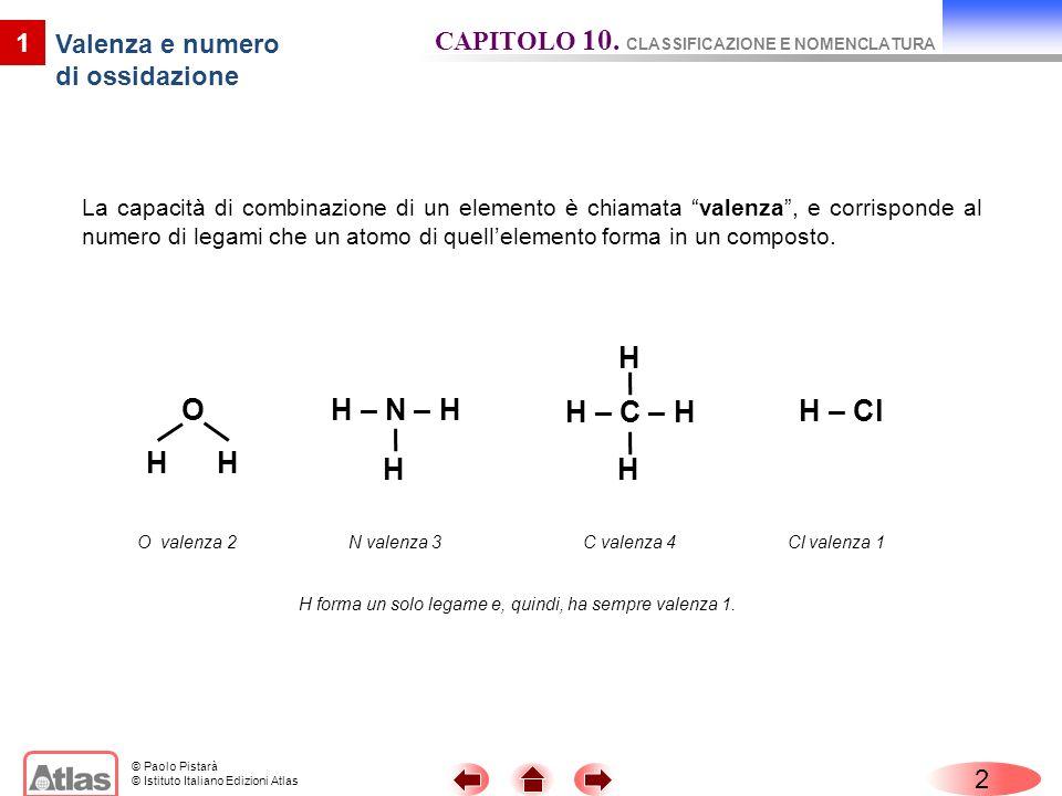 © Paolo Pistarà © Istituto Italiano Edizioni Atlas La capacità di combinazione di un elemento è chiamata valenza, e corrisponde al numero di legami ch