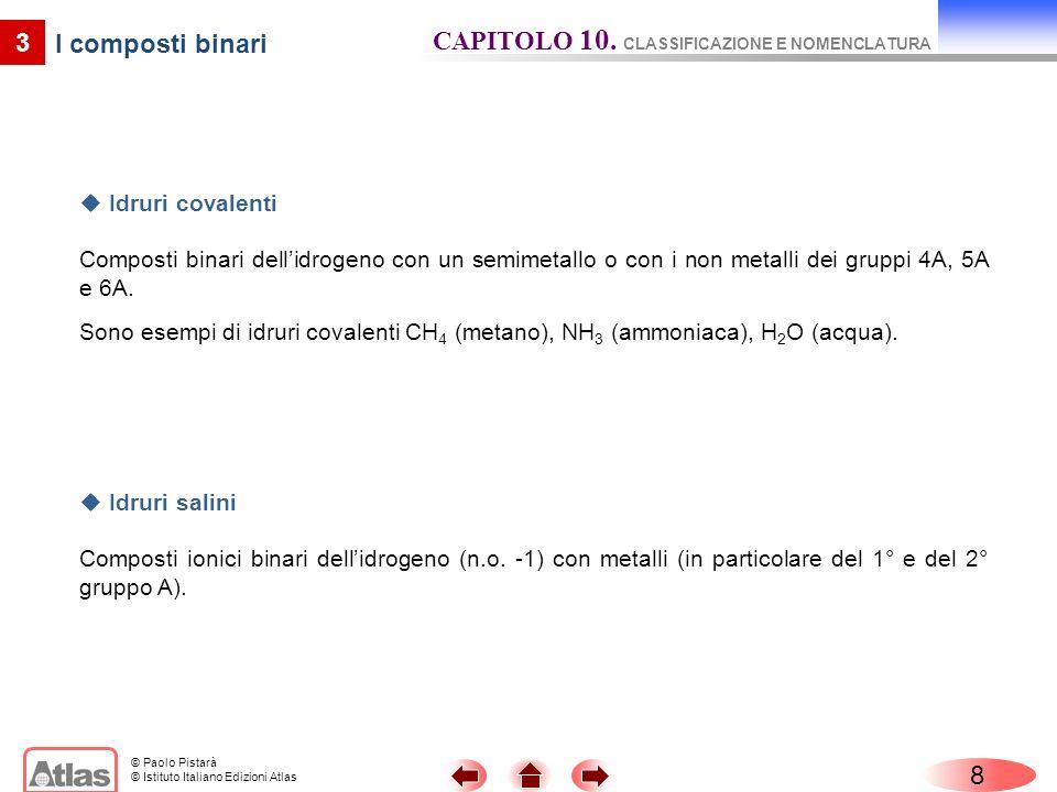 © Paolo Pistarà © Istituto Italiano Edizioni Atlas 8 3 I composti binari Idruri covalenti Composti binari dellidrogeno con un semimetallo o con i non