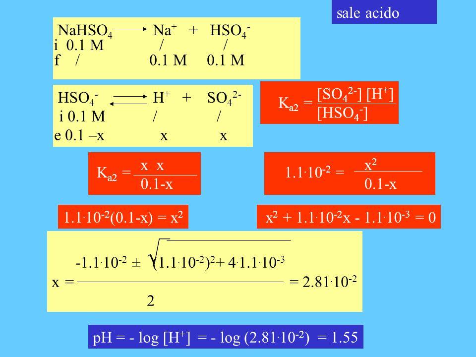 tampone Si chiamano soluzioni tampone quelle soluzioni il cui pH non varia sensibilmente allaggiunta di modeste quantità sia di un acido forte, sia di una base forte.