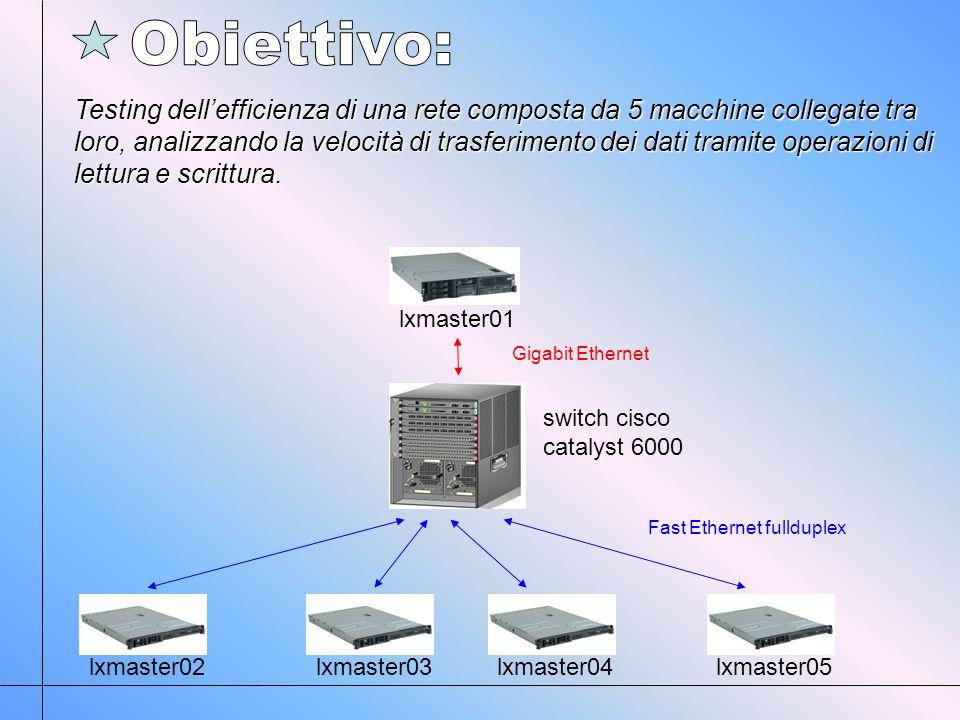 Testing dellefficienza di una rete composta da 5 macchine collegate tra loro, analizzando la velocità di trasferimento dei dati tramite operazioni di lettura e scrittura.
