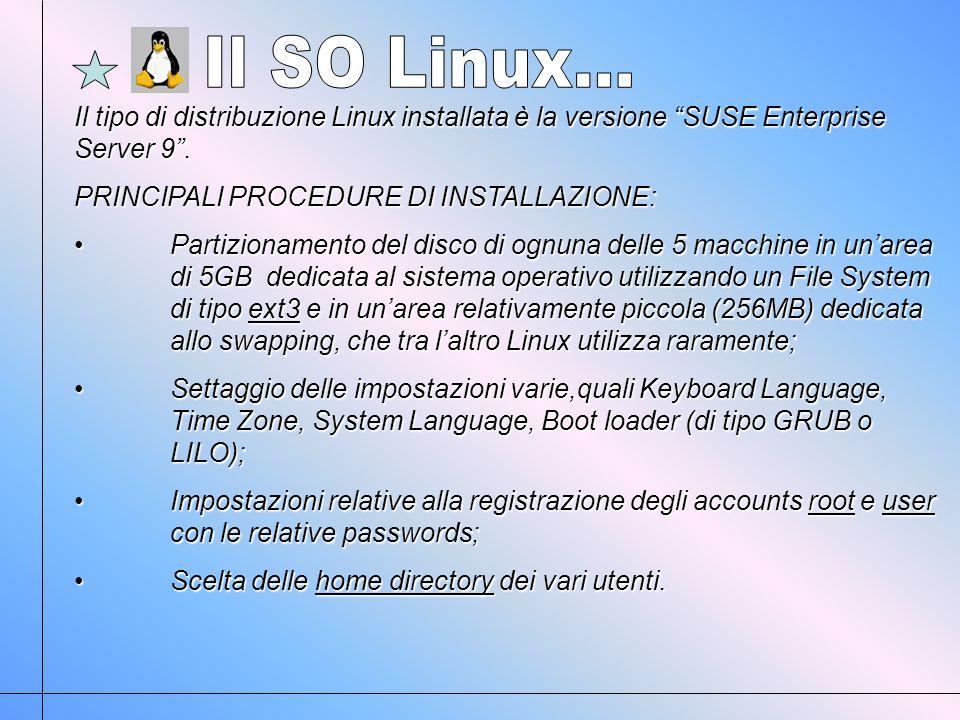 La shell è uno dei livelli che compongono i sistemi operativi UNIX.