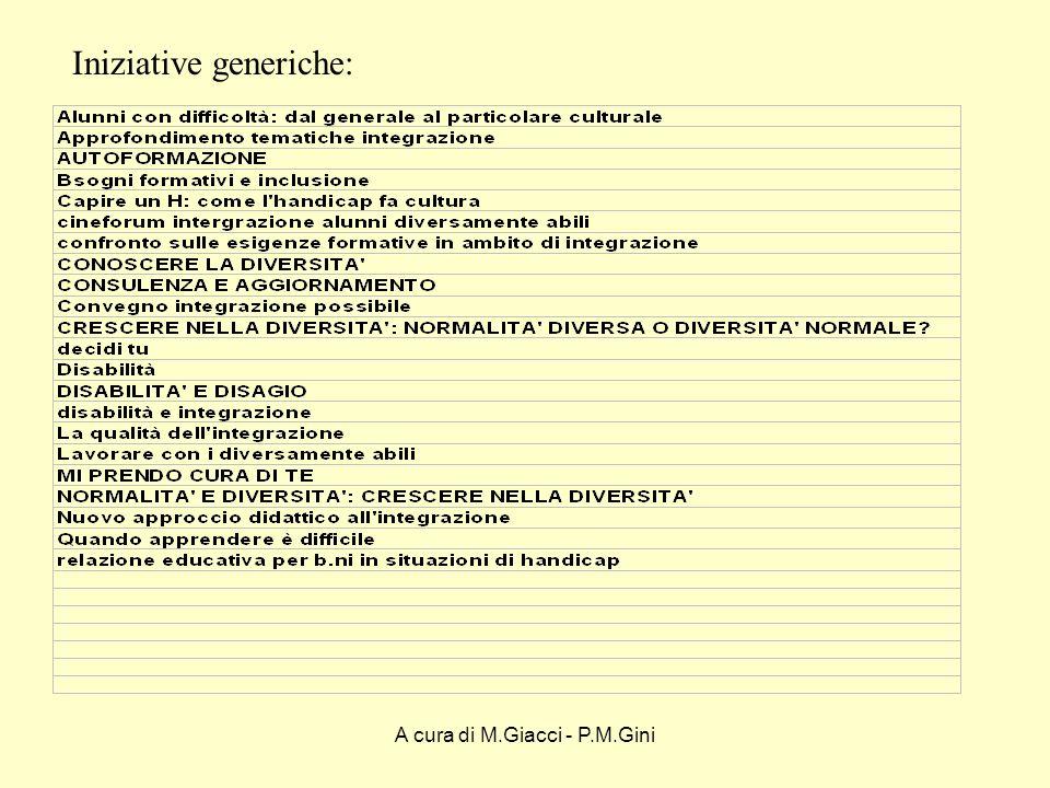 Iniziative generiche: