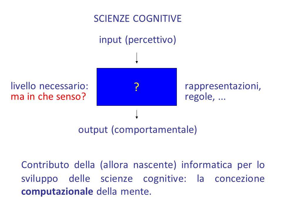 SCIENZE COGNITIVE input (percettivo) livello necessario: rappresentazioni, ma in che senso? regole,... output (comportamentale) Contributo della (allo