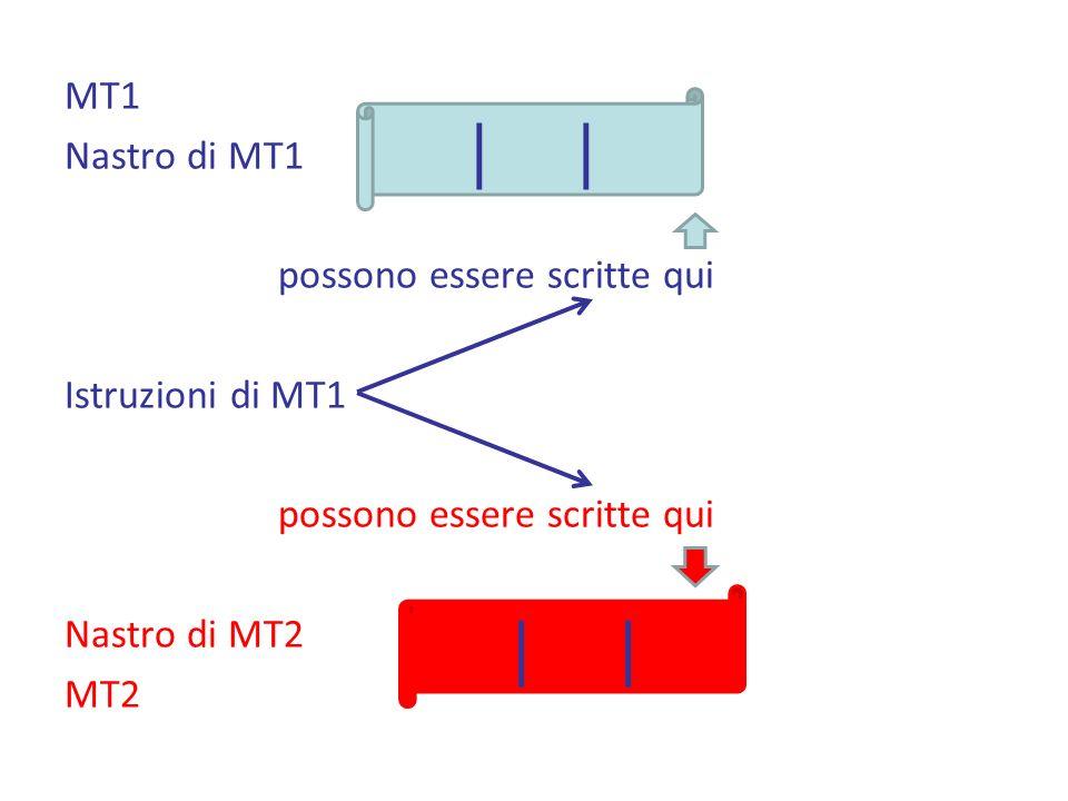 MT1 Nastro di MT1 possono essere scritte qui Istruzioni di MT1 possono essere scritte qui Nastro di MT2 MT2    