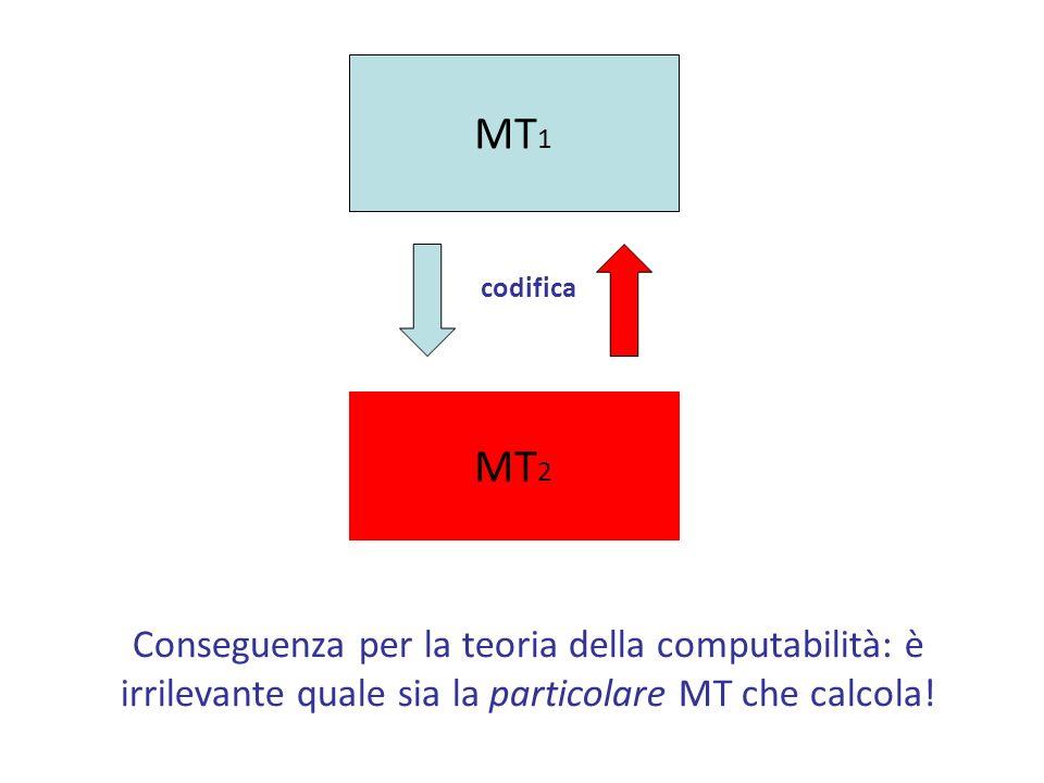 codifica MT 1 MT 2 Conseguenza per la teoria della computabilità: è irrilevante quale sia la particolare MT che calcola!