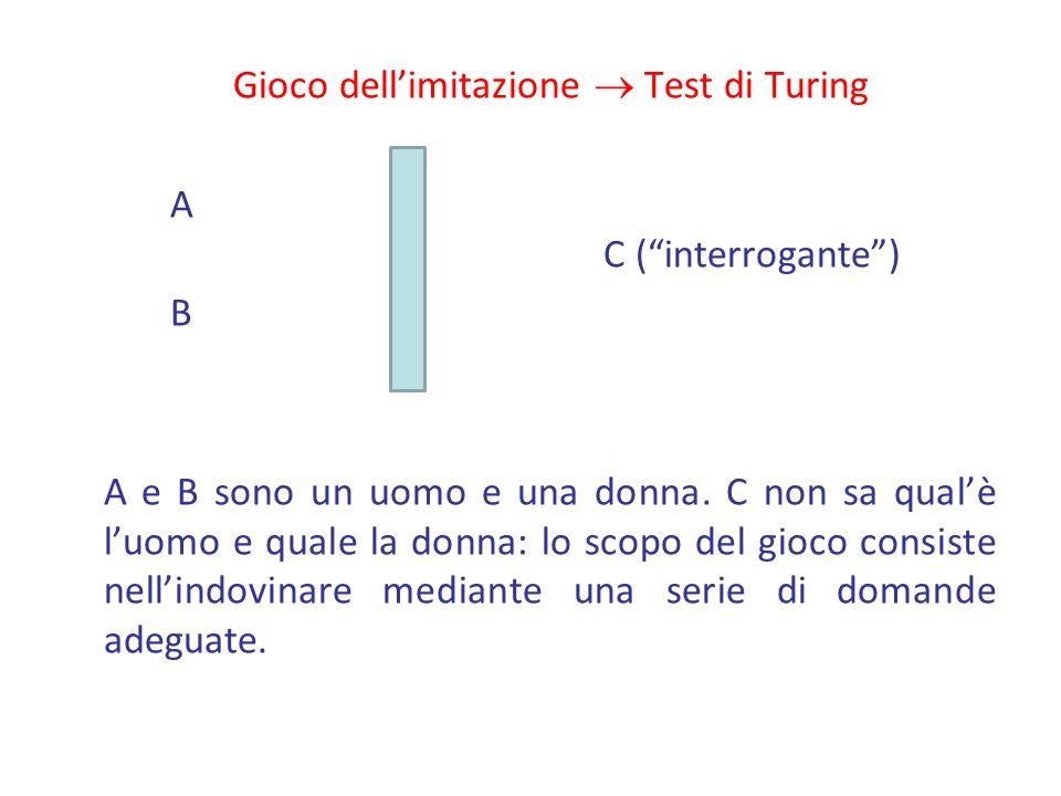 Gioco dellimitazione Test di Turing A C (interrogante) B A e B sono un uomo e una donna. C non sa qualè luomo e quale la donna: lo scopo del gioco con