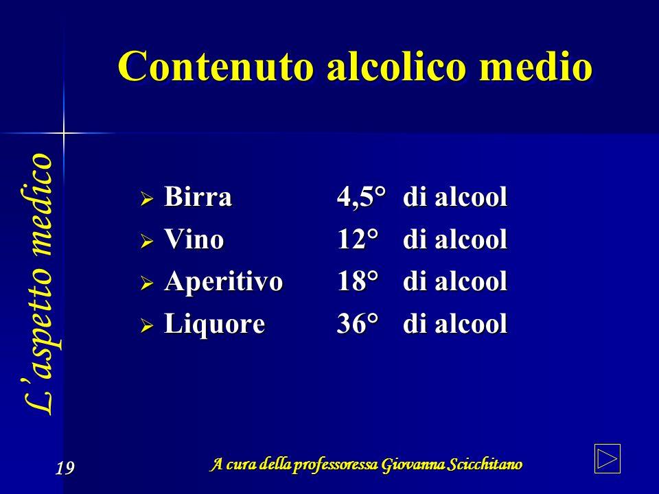A cura della professoressa Giovanna Scicchitano 19 Birra4,5°di alcool Birra4,5°di alcool Vino12°di alcool Vino12°di alcool Aperitivo18°di alcool Aperi