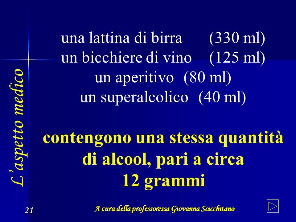A cura della professoressa Giovanna Scicchitano 21 una lattina di birra(330 ml) un bicchiere di vino(125 ml) un aperitivo(80 ml) un superalcolico(40 m