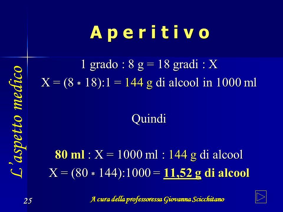 A cura della professoressa Giovanna Scicchitano 25 A p e r i t i v o 1 grado : 8 g = 18 gradi : X X = (8 * 18):1 = 144 g di alcool in 1000 ml Quindi 8