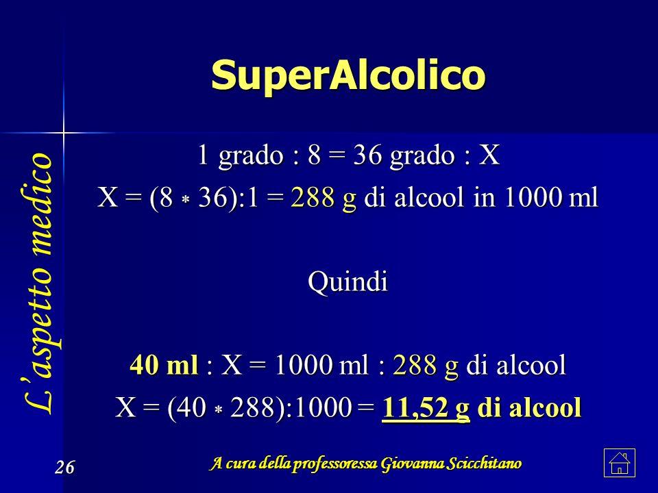 A cura della professoressa Giovanna Scicchitano 26 SuperAlcolico 1 grado : 8 = 36 grado : X X = (8 * 36):1 = 288 g di alcool in 1000 ml Quindi 40 ml :