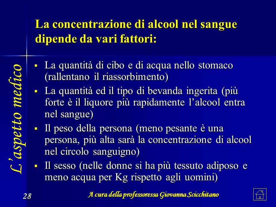 A cura della professoressa Giovanna Scicchitano 28 La concentrazione di alcool nel sangue dipende da vari fattori: La quantità di cibo e di acqua nell
