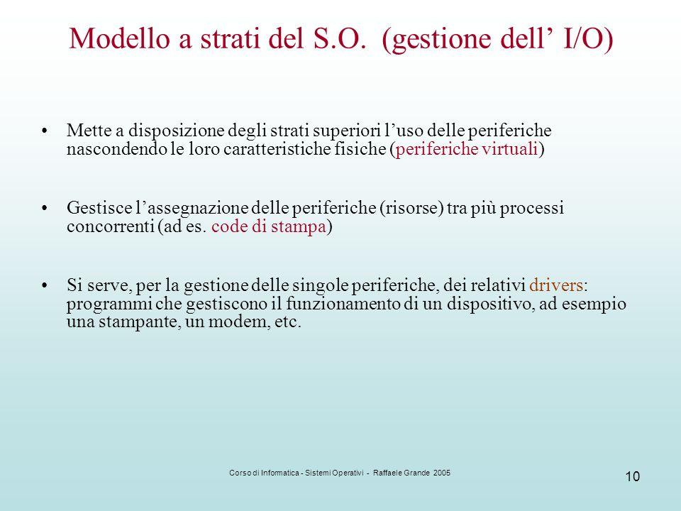 Corso di Informatica - Sistemi Operativi - Raffaele Grande 2005 10 Modello a strati del S.O. (gestione dell I/O) Mette a disposizione degli strati sup