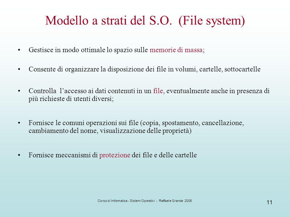 Corso di Informatica - Sistemi Operativi - Raffaele Grande 2005 11 Modello a strati del S.O. (File system) Gestisce in modo ottimale lo spazio sulle m
