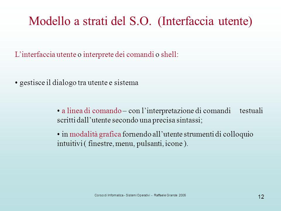 Corso di Informatica - Sistemi Operativi - Raffaele Grande 2005 12 Modello a strati del S.O. (Interfaccia utente) Linterfaccia utente o interprete dei
