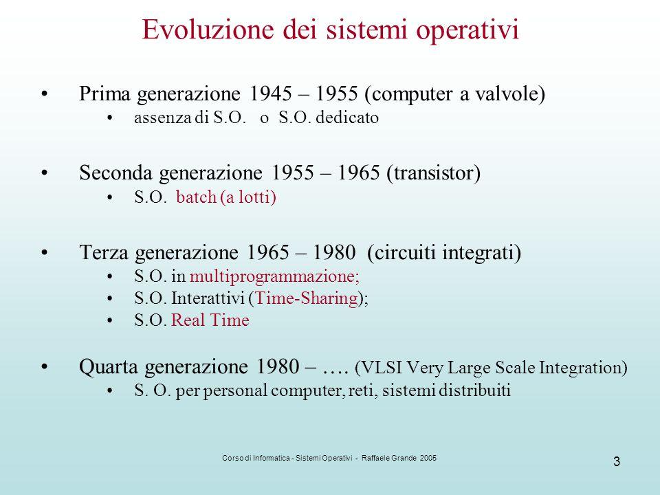 Corso di Informatica - Sistemi Operativi - Raffaele Grande 2005 3 Evoluzione dei sistemi operativi Prima generazione 1945 – 1955 (computer a valvole)