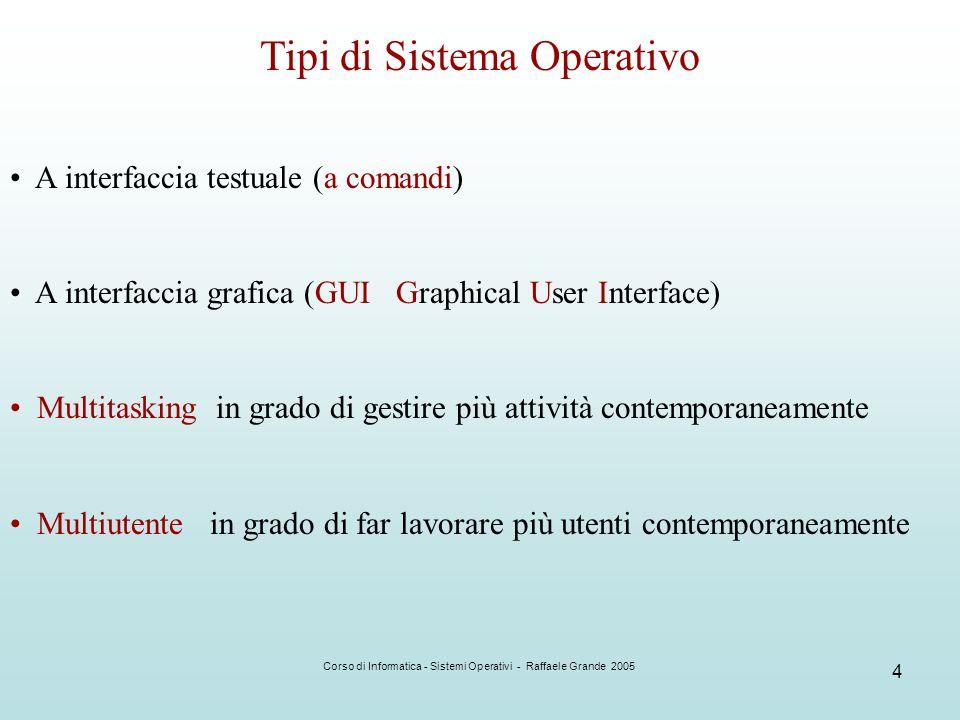 Corso di Informatica - Sistemi Operativi - Raffaele Grande 2005 4 Tipi di Sistema Operativo A interfaccia testuale (a comandi) A interfaccia grafica (