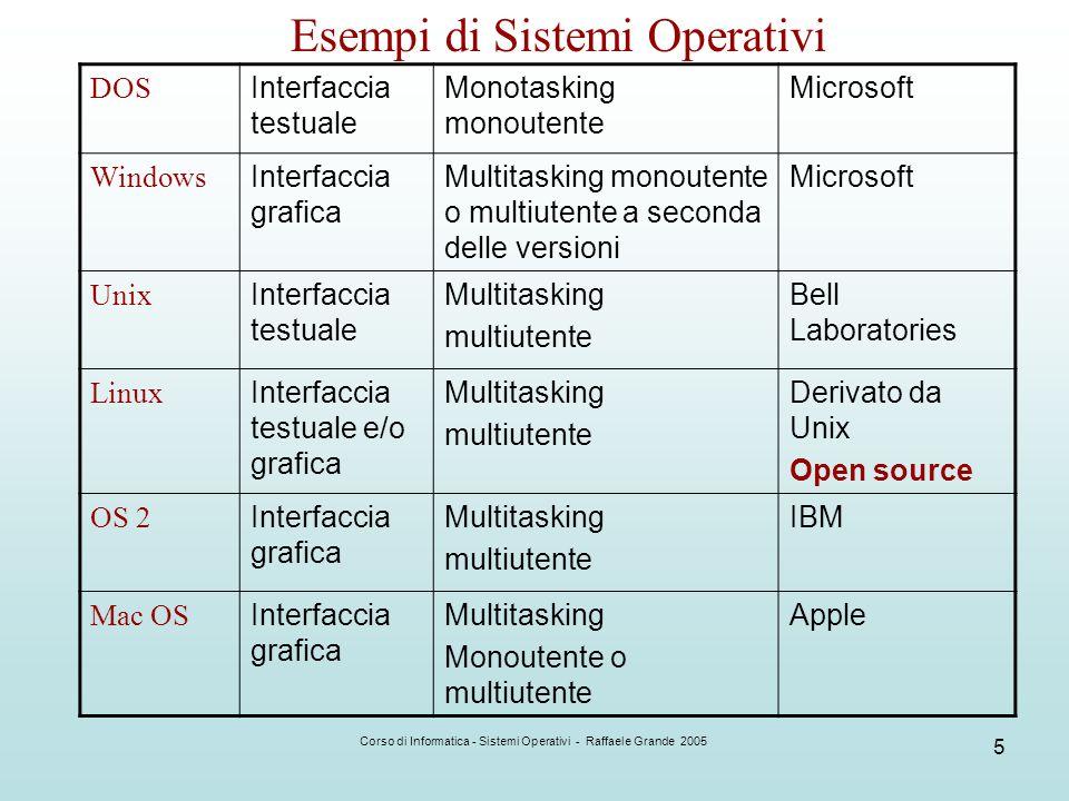 Corso di Informatica - Sistemi Operativi - Raffaele Grande 2005 5 Esempi di Sistemi Operativi DOS Interfaccia testuale Monotasking monoutente Microsof