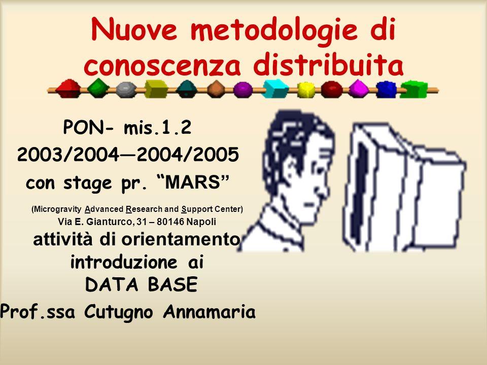 Memoria di massa serve per gestire grandi quantità di dati Persistentenza Sicurezza Classificazione Soluzione I dati vengono organizzati logicamente in file e gestiti dal sistema operativo