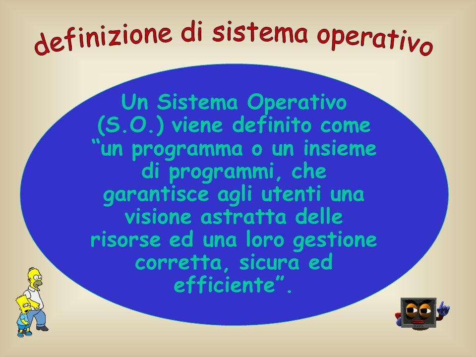 sistemi dedicati elaborazione a lotti multiprogrammazione time-sharing real-time multielaborazione sistemi distribuiti