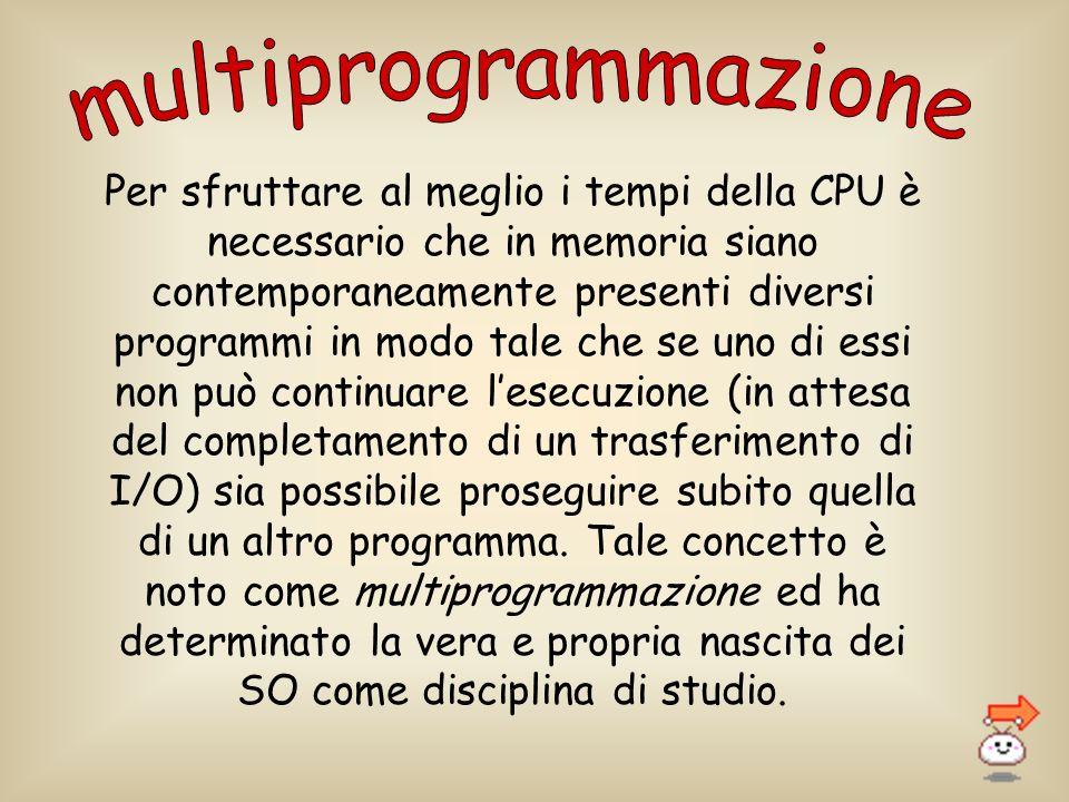 Nasce così la multiprogrammazione che prevede lesistenza di un S.O.