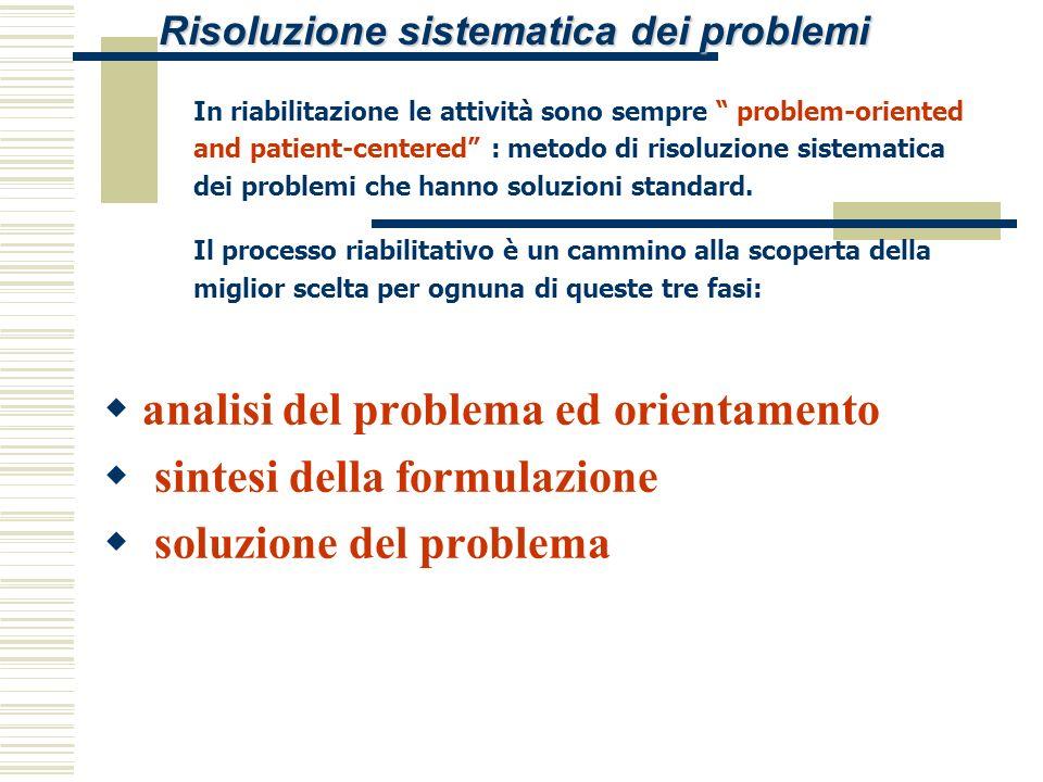 Risoluzione sistematica dei problemi In riabilitazione le attività sono sempre problem-oriented and patient-centered : metodo di risoluzione sistemati