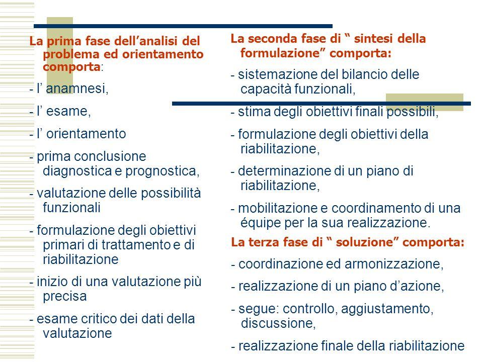 La prima fase dellanalisi del problema ed orientamento comporta : - l anamnesi, - l esame, - l orientamento - prima conclusione diagnostica e prognost