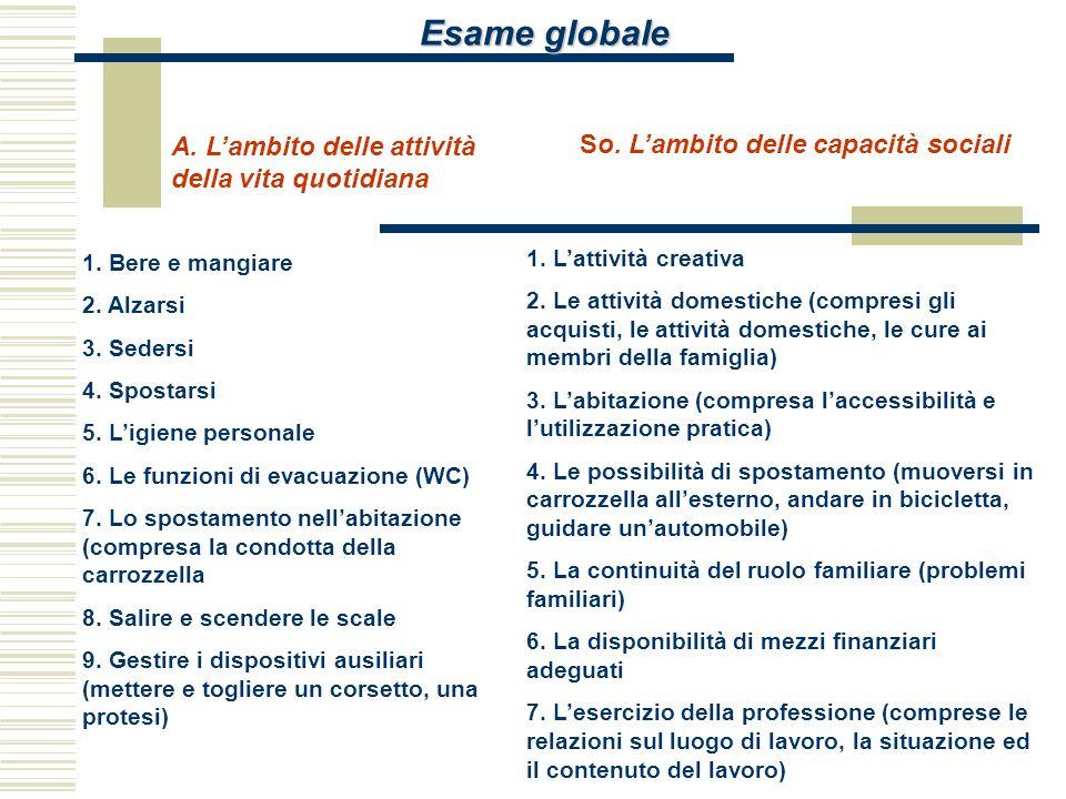 Esame globale 1. Lattività creativa 2. Le attività domestiche (compresi gli acquisti, le attività domestiche, le cure ai membri della famiglia) 3. Lab