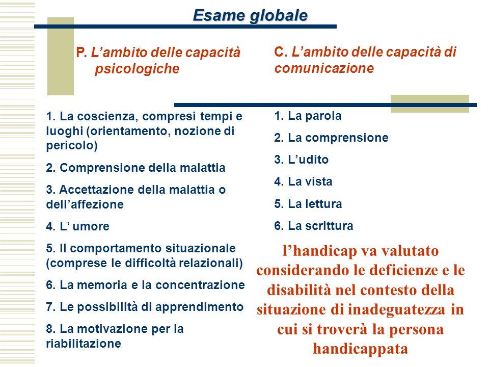 Esame globale P. Lambito delle capacità psicologiche 1. La coscienza, compresi tempi e luoghi (orientamento, nozione di pericolo) 2. Comprensione dell
