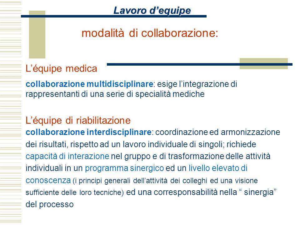 Lavoro dequipe modalità di collaborazione: Léquipe medica collaborazione multidisciplinare: esige lintegrazione di rappresentanti di una serie di spec