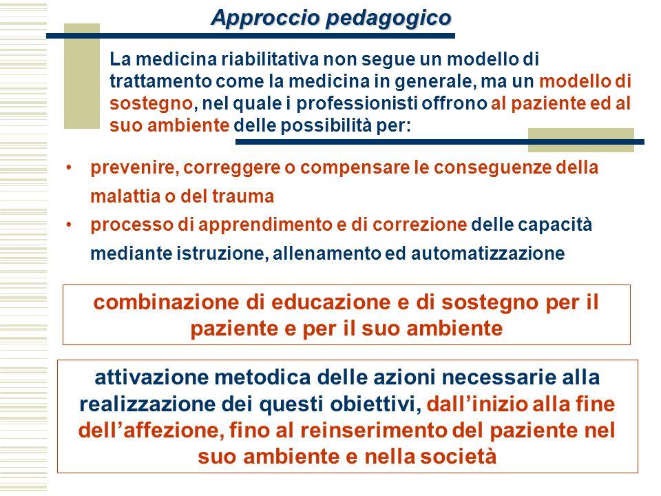 Approccio pedagogico La medicina riabilitativa non segue un modello di trattamento come la medicina in generale, ma un modello di sostegno, nel quale