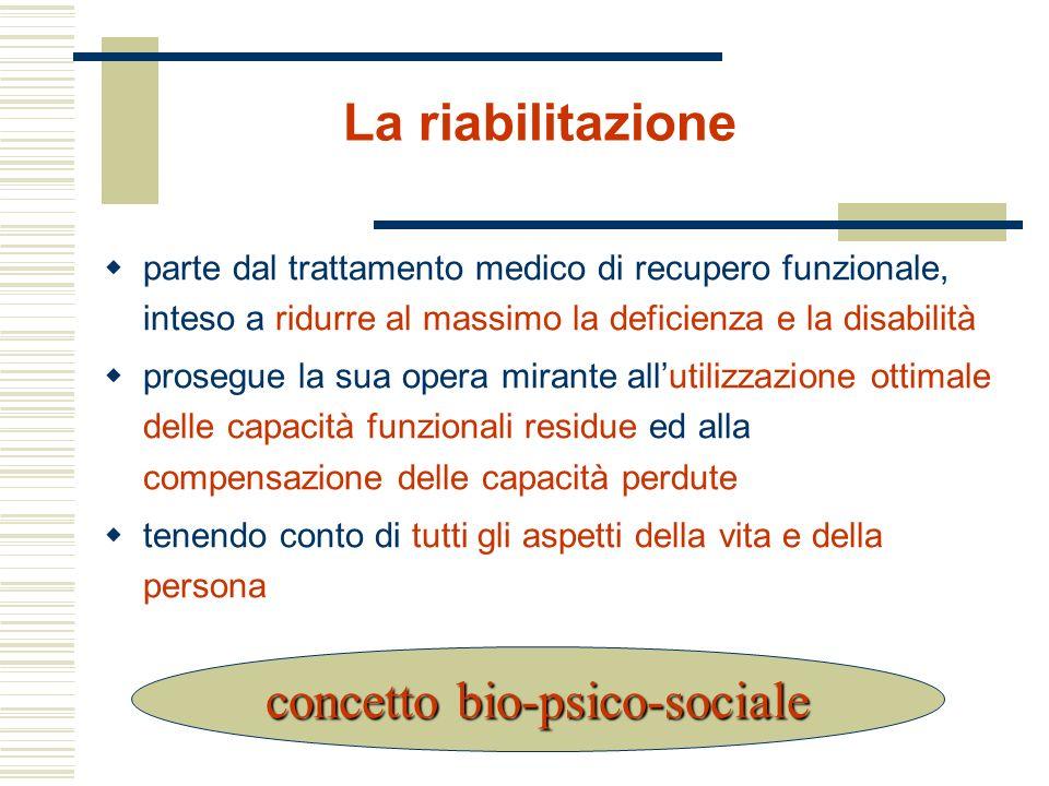 La riabilitazione concetto bio-psico-sociale parte dal trattamento medico di recupero funzionale, inteso a ridurre al massimo la deficienza e la disab