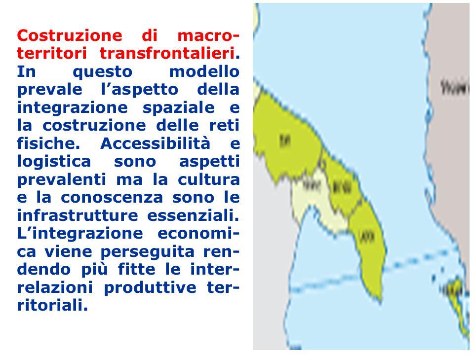 Costruzione di macro- territori transfrontalieri.