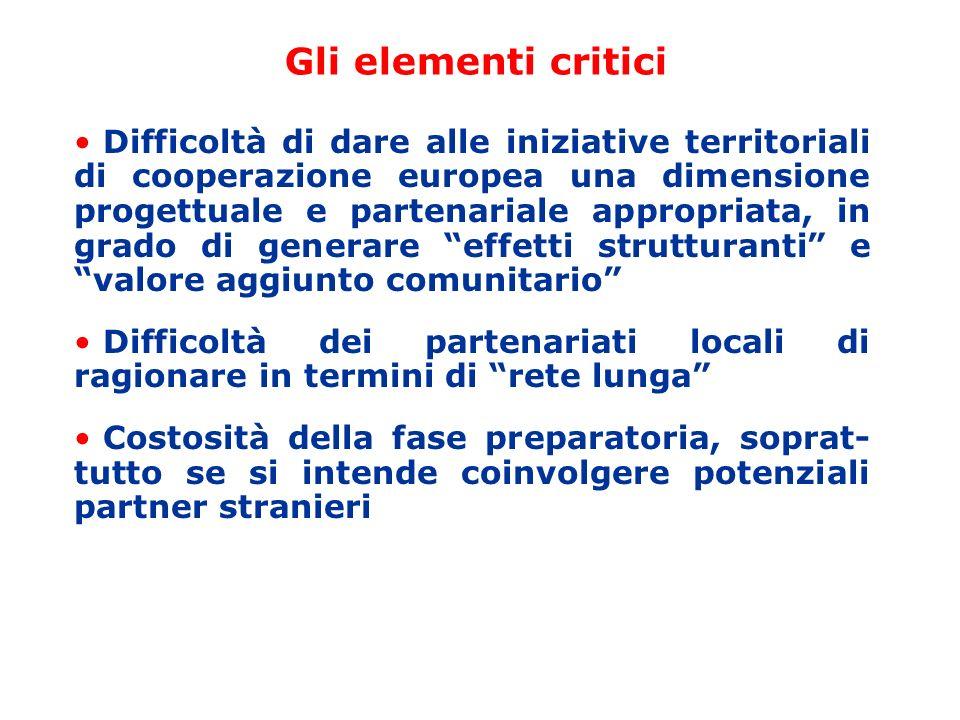 Gli elementi critici Difficoltà di dare alle iniziative territoriali di cooperazione europea una dimensione progettuale e partenariale appropriata, in