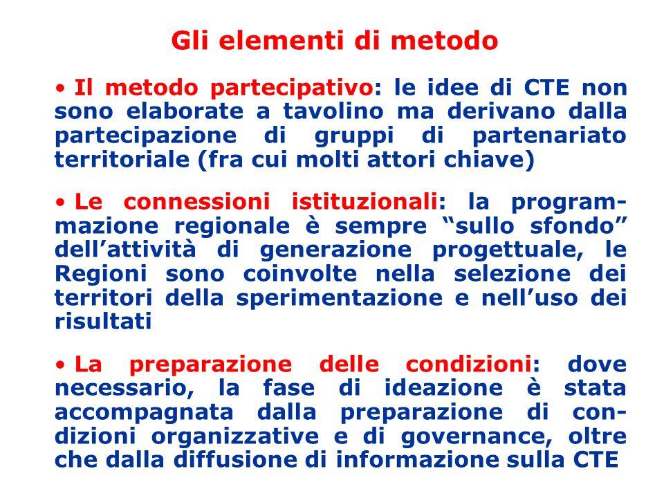 Gli elementi di metodo Il metodo partecipativo: le idee di CTE non sono elaborate a tavolino ma derivano dalla partecipazione di gruppi di partenariat