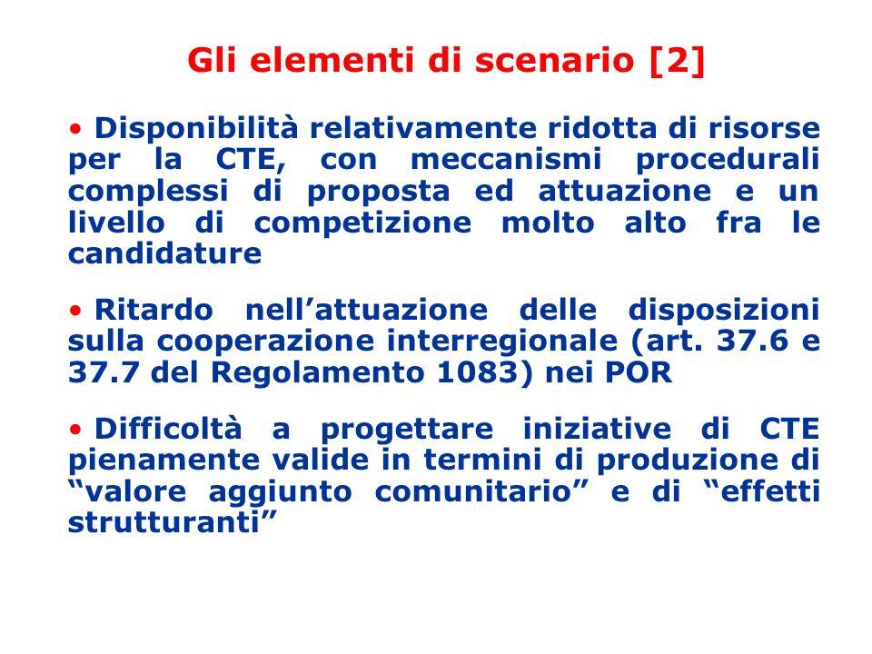 Gli elementi di scenario [2] Disponibilità relativamente ridotta di risorse per la CTE, con meccanismi procedurali complessi di proposta ed attuazione e un livello di competizione molto alto fra le candidature Ritardo nellattuazione delle disposizioni sulla cooperazione interregionale (art.