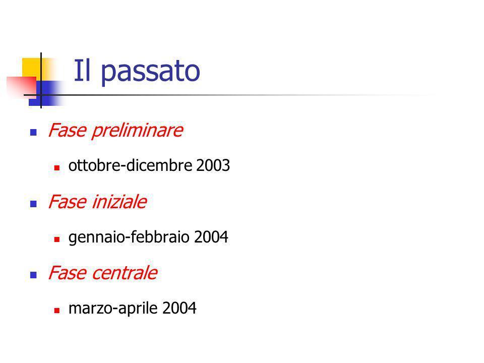 Il passato Fase preliminare ottobre-dicembre 2003 Fase iniziale gennaio-febbraio 2004 Fase centrale marzo-aprile 2004