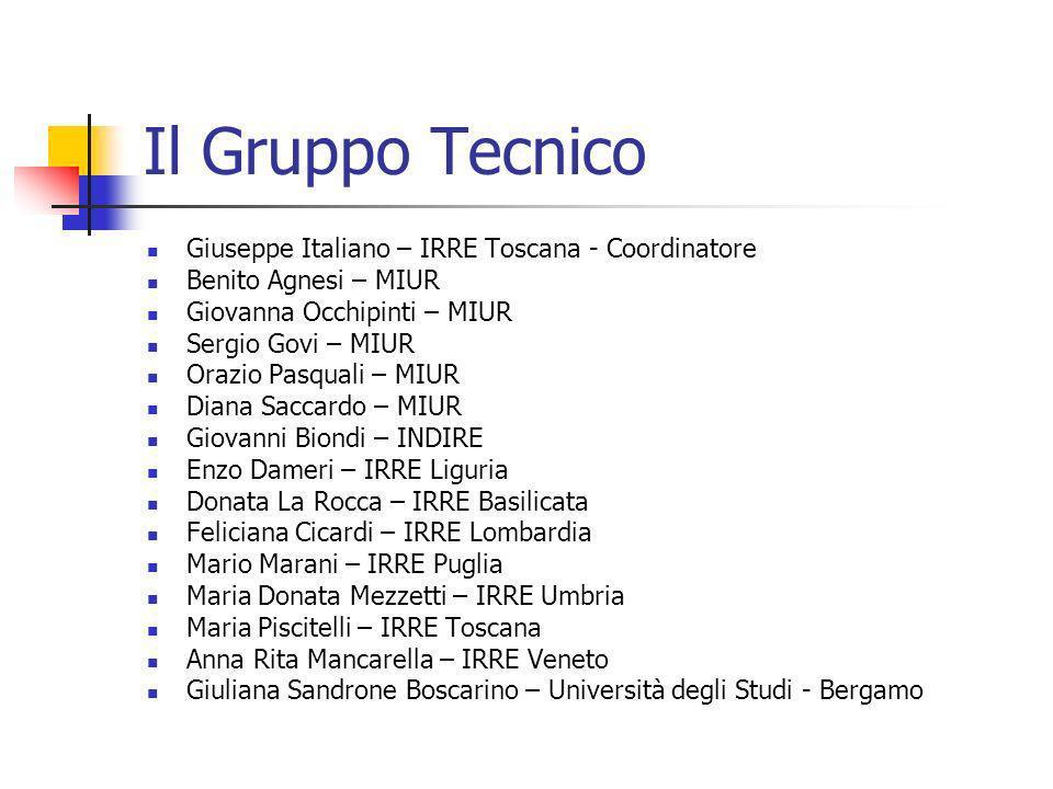 Il Gruppo Tecnico Giuseppe Italiano – IRRE Toscana - Coordinatore Benito Agnesi – MIUR Giovanna Occhipinti – MIUR Sergio Govi – MIUR Orazio Pasquali –